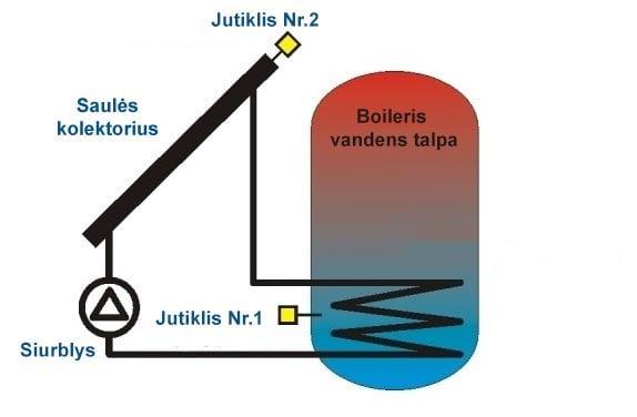 saulės kolektoriaus valdiklis schema