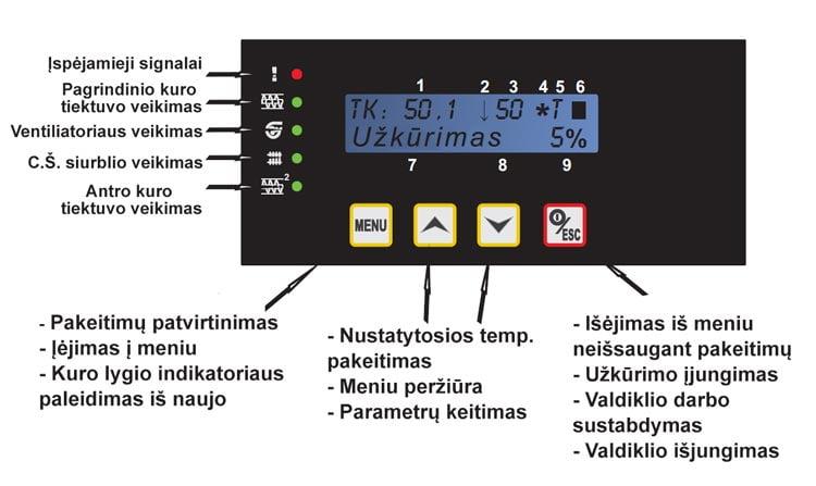 Granulinio katilo valdiklis su kuro padavimu, uždegikliu ir fotojutikliu V2 ekranas