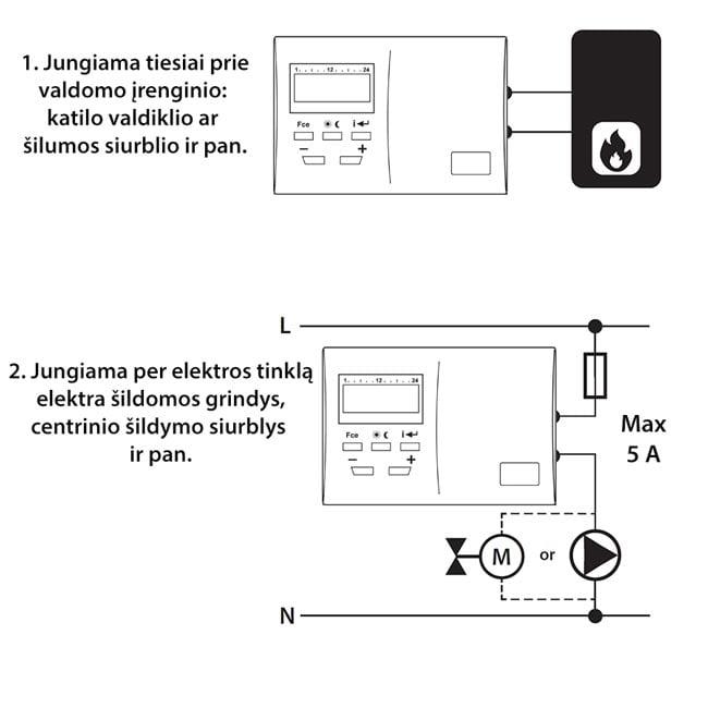 kambario termostatas schema