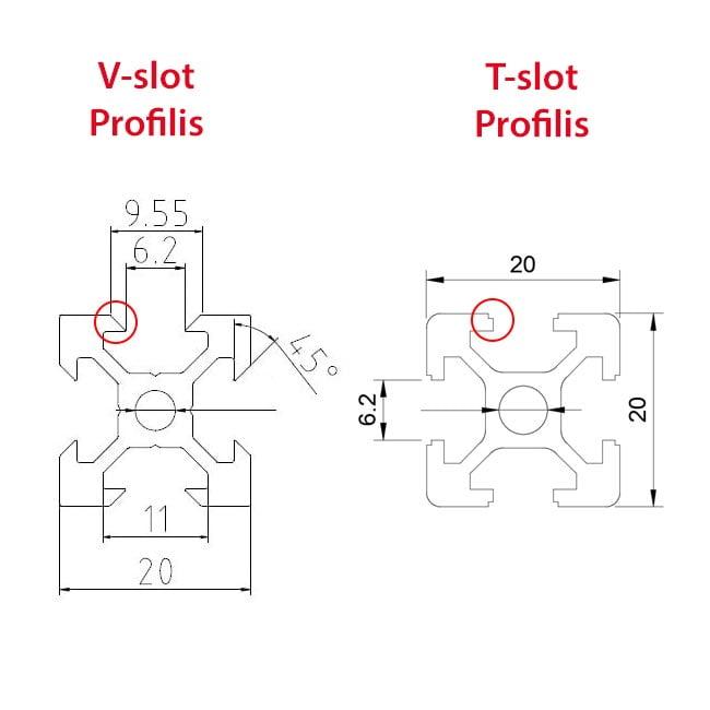 aliuminio profiliai V slot ir T slot